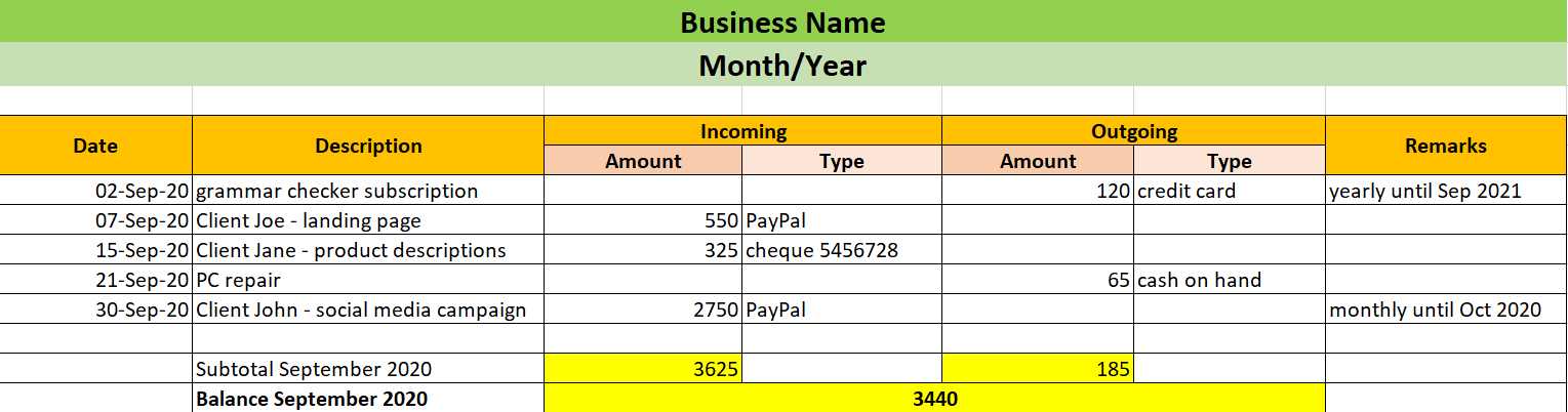 example of a simple bookkeeping for freelance copywriter
